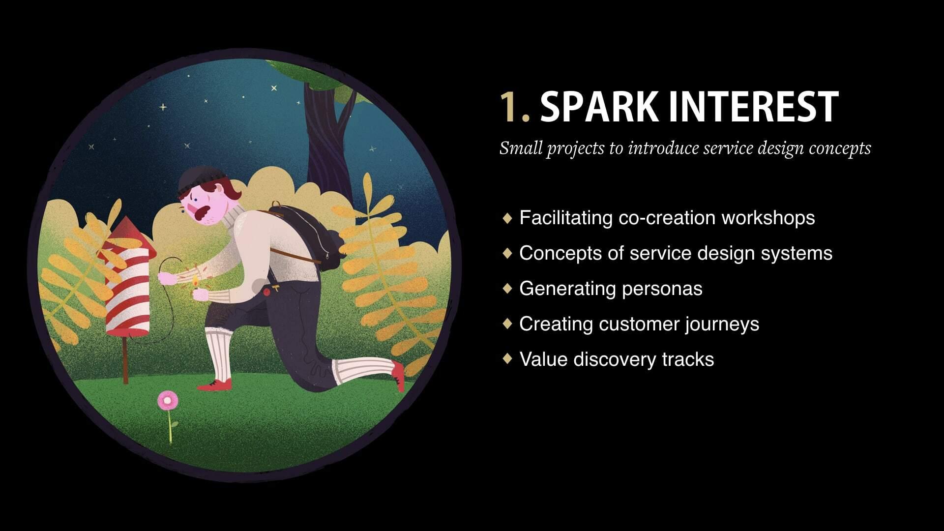 1 spark interest
