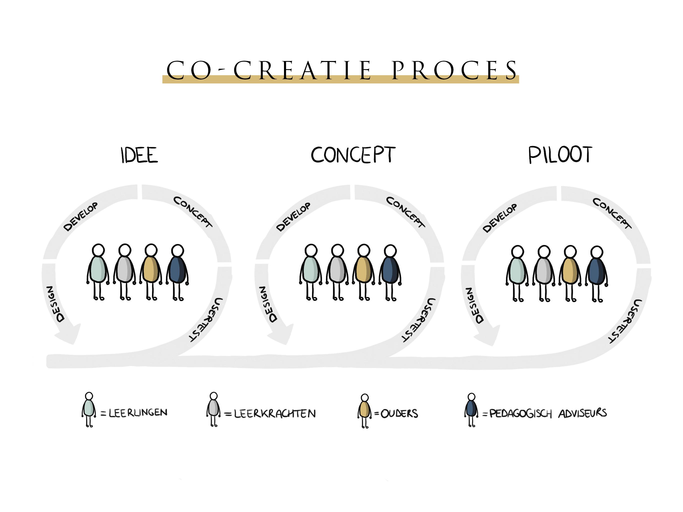 IXZO process