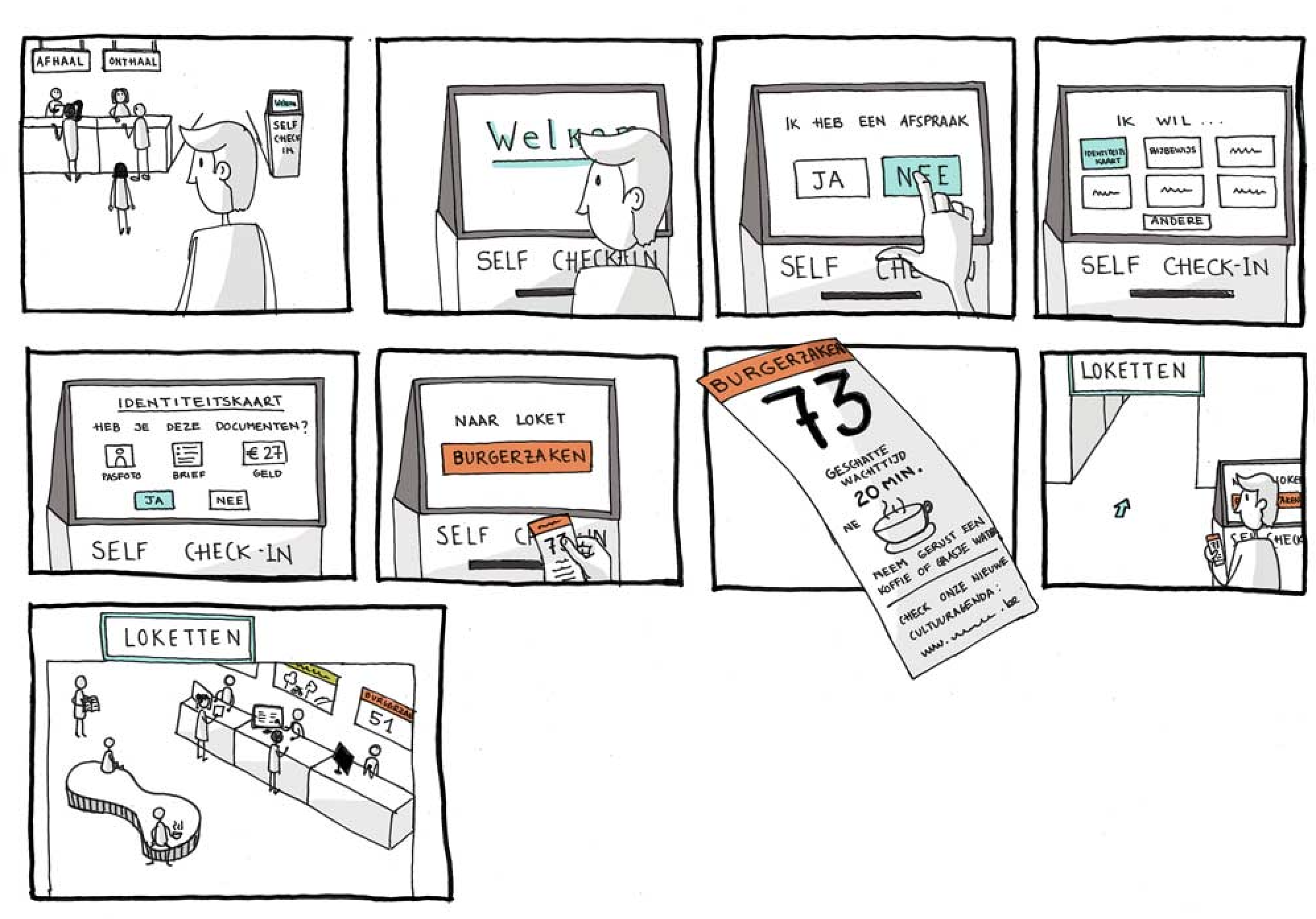 Storyboard for the town of zedelgem