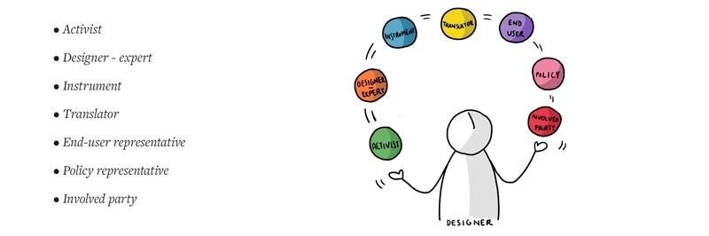Designer juggling